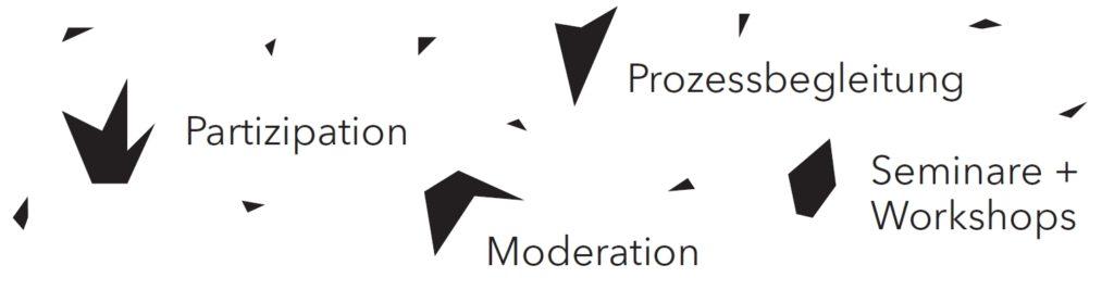 Grafik mit den Worten Partizipation, Moderation, Prozessbegleitung, Seminare und Workshops